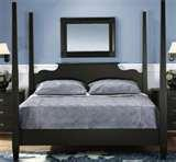 Bed Frames North Carolina